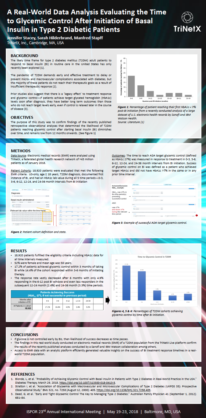 """Clinical Researcher """"Using EHR Data Extraction to Streamline the Clinical Trial Process"""